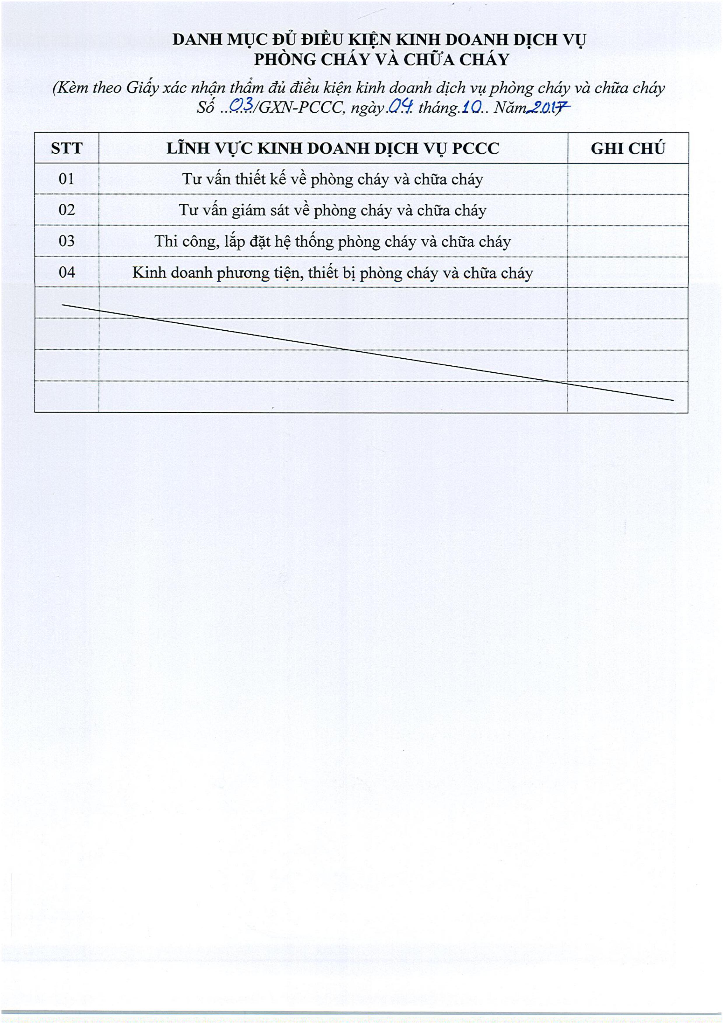 Danh Mục đủ ĐK Kinh Doanh DV PCCC